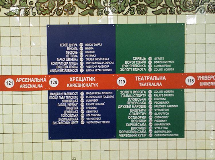 Метро в Киеве. Киевское метро